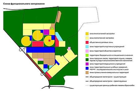 Схема озеленения и транспорта.  Схема функционального зонирования.